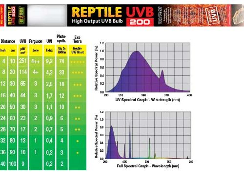 LinearBulb-reptile-uvb200-18W